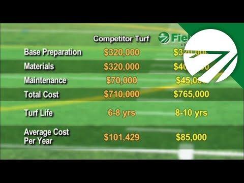 FieldTurf Synthetic Turf Cost Benefits & Leading Warranty