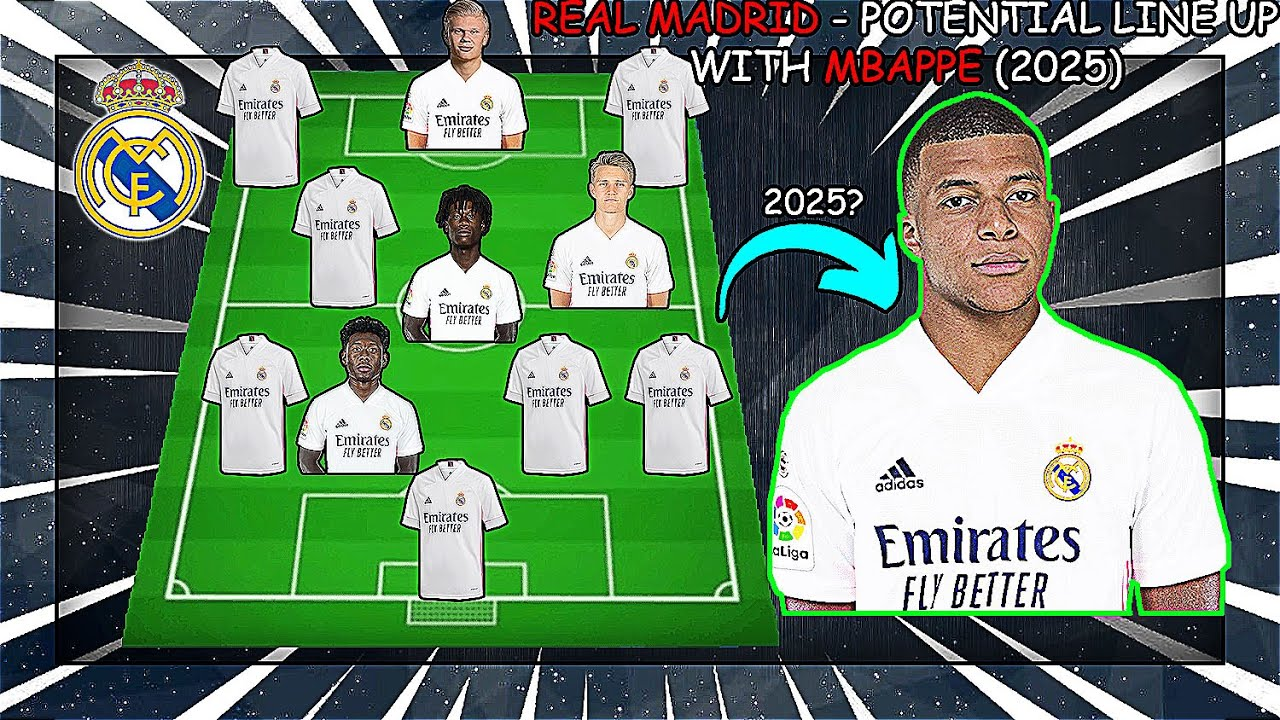 REAL MADRID - Potential Line Up Without Ramos and with Mbappe, Haaland, Camavinga, Alaba (2025)