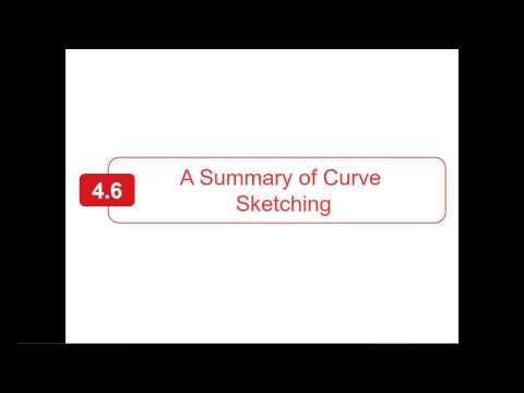 Section 4.6 - Larson Calculus - A Summary of Curve Sketching
