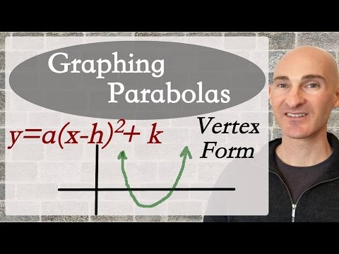 Graphing Parabolas in Vertex Form