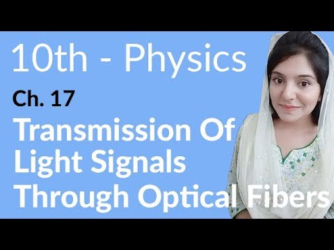 10th Class Physics Ch 17,Transmission of light Signals Through Optical Fibers -Matric Part 2 Physics