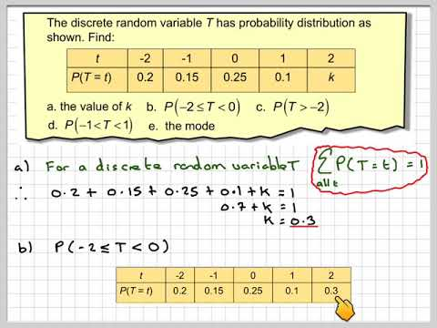 Using a probability distribution table