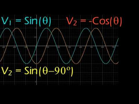 Adding a sine wave to a phase-shifted sine wave a.k.a. RSin(Vera+Alf) - James Cleves