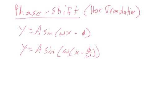 Phase Shift and Fitting Sinusoidal Functions