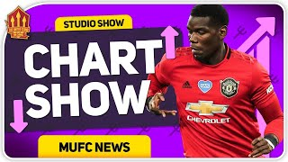 Greenwood or Pogba? United Stand Chart Show With Mark Goldbridge