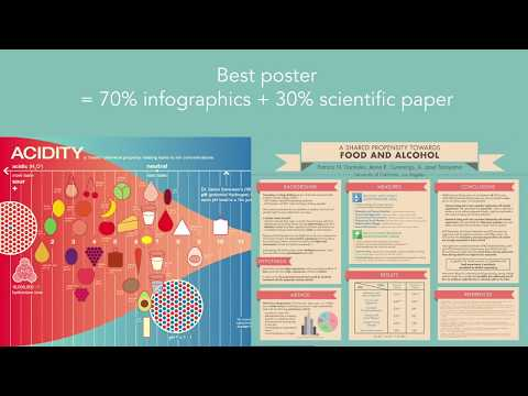 How to make the best scientific poster - Tips and Tricks