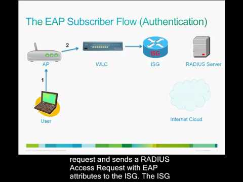 How to Deploy Service Provider WiFi Using EAP
