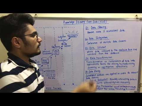 Data Mining & Business Intelligence | Tutorial #1 | The KDD Process