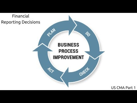 Business Process Improvement | Cost Managment| US CMA Part 1| US CMA course