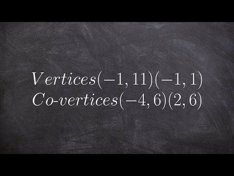 Write the equation of an ellipse given the vertices and co vertices