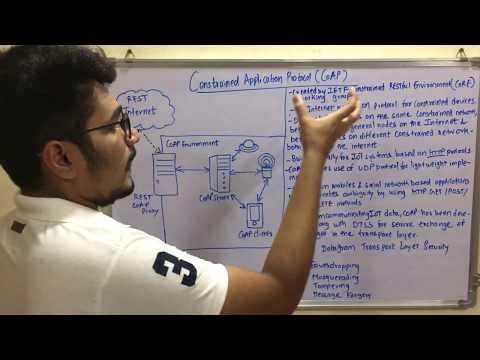 Internet Of Things | Tutorial #7 | IoT Protocols - CoAP