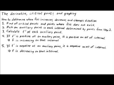 The derivative, critical points, and graphing