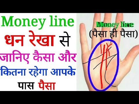 Money line. धन रेखा बताएगी कैसे, कितना और कब आएगा बहुत धन!! Palmistry in hindi