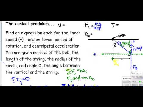 Conical Pendulum Derivation