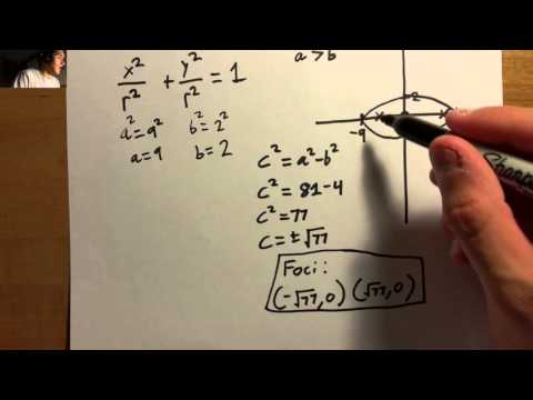 How to find the vertices and foci of an ellipse