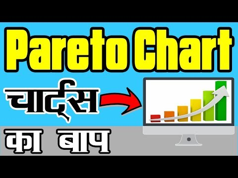 Create Pareto Chart in Excel Hindi