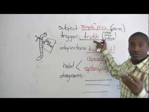 English Grammar - How to learn tenses - ALL tenses!!