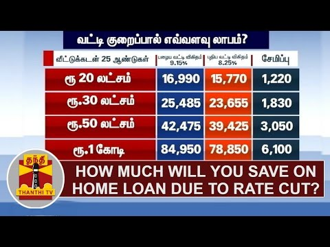 How much will you save on home loan due to rate cut? | Detailed Report | Thanthi TV