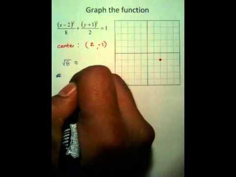 Moya Math Algebra 2 (Graphing Ellipses 2).MOV