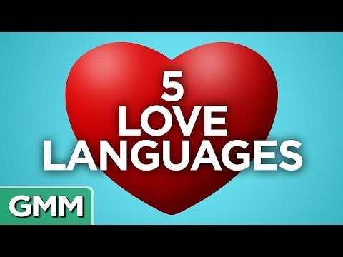 Find Your Love Language (TEST)