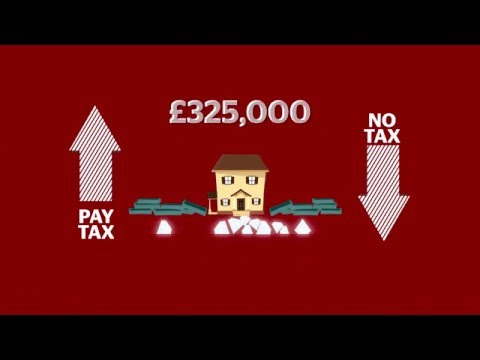 What is inheritance tax (IHT)? - A Which? guide