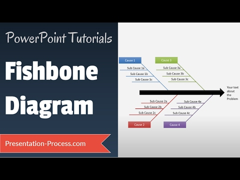 How to Create Fishbone diagram in PowerPoint : (ISHIKAWA DIAGRAM)