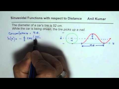 Height of Nail on Tire with Distance Sinusoidal Application Part 1