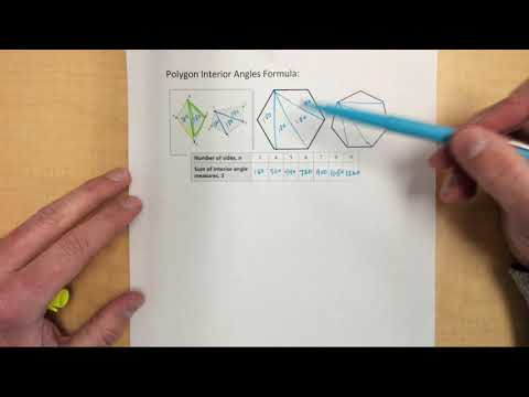 Polygon Interior Angle Sum Equation