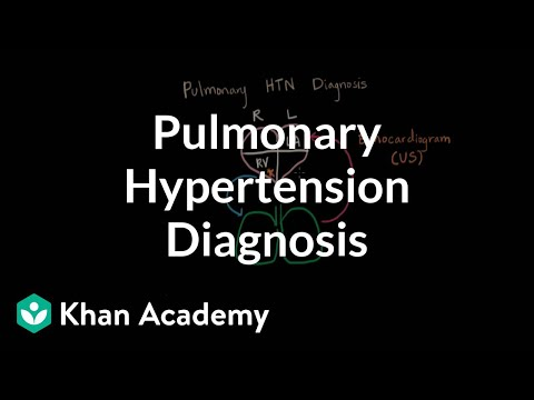 Pulmonary hypertension diagnosis | Respiratory system diseases | NCLEX-RN | Khan Academy