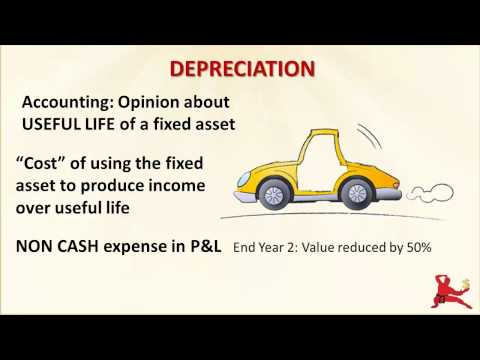 What Are Investment Activities In The Cash Flow Statement?