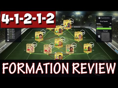 FIFA 15 Tutorials & Tips | Formation Guide 41212 | Best Formations in FIFA 15 Ultimate Team (FUT 15)