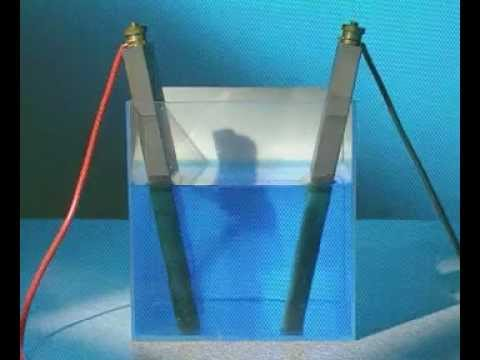 GCSE Science Revision - Electroplating