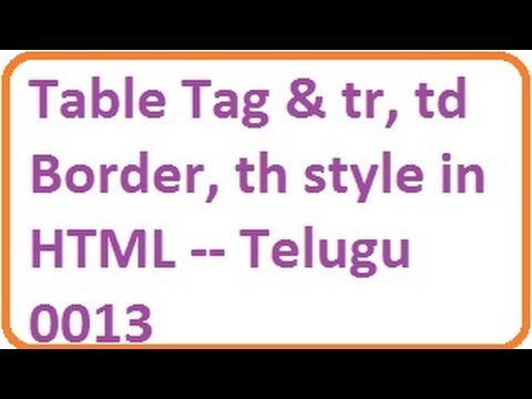 Table Tag and tr, td ,Border, th ,style in HTML -- Telugu 13-vlr training