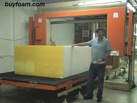 Why Buy a Foam Mattress?