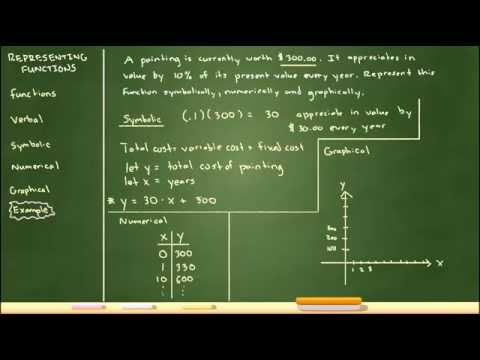 Section 2.4 Representing Functions