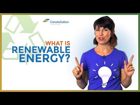 ☀️What is Renewable Energy?