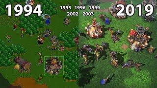 Evolution of WarCraft (RTS) Games 1994 - 2019