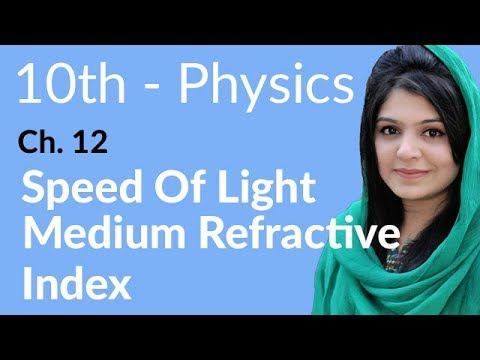 Matric part 2  Physics Ch 12,Speed of Light Medium Refractive Index-10th Physics book 2 Chapter 12