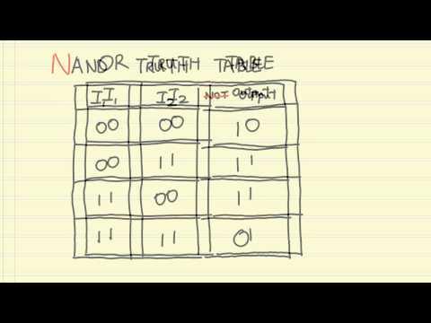 Logic Gates 04: NAND, NOR, XOR and XNOR