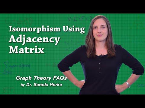 Graph Theory FAQs: 03. Isomorphism Using Adjacency Matrix