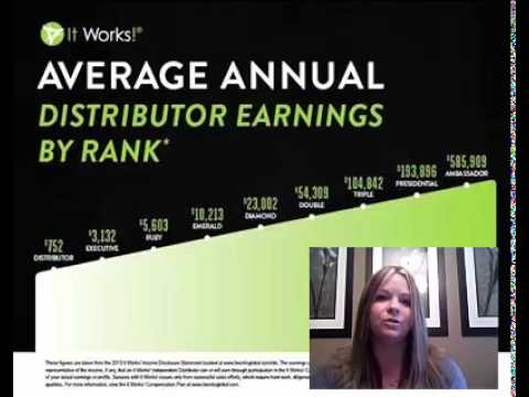 Make Life Changing Money with It Works Global