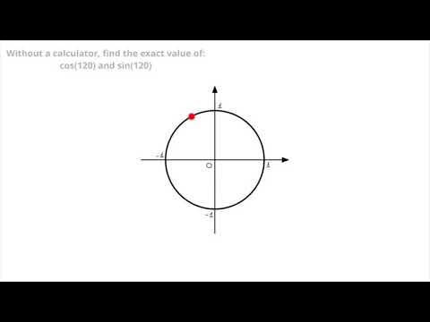 Finding values of cos(x) and sin(x) with the unit circle - Tutorial 2