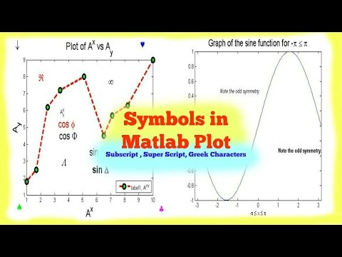 How to use Symbols Greek Characters in Matlab Plot