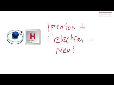 How many Neutrons, Protons and Electrons does Hydrogen have?