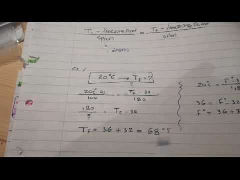 Converting temperature easily between different scales. Kelvin,Fahrenheit, Celsius