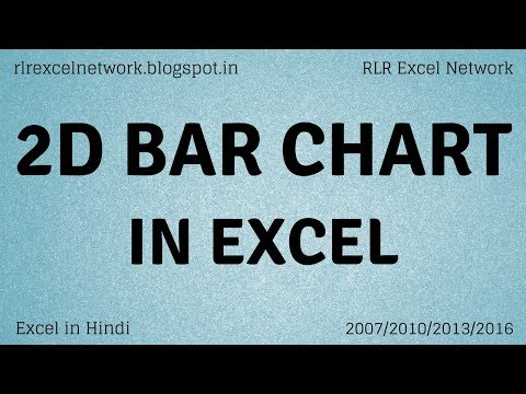 110* How to Create 2D BAR CHART in Excel {Hindi}