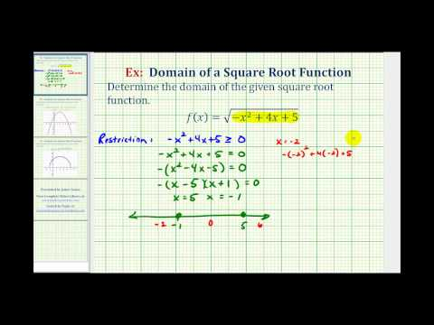 Ex: Domain of a Square Root Function with a Quadratic Radicand