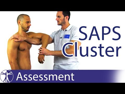 Subacromial Pain Syndrome Cluster | SAPS