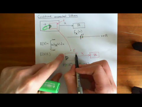 Conditional Expectation of a Continuous Random Variable Part 1