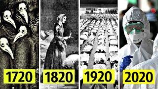 იდუმალი 20-იანი წლები! ყოველ მეასე წელს პანდემია, დამთხვევაა?